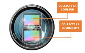 technologie caméra vision nocturne