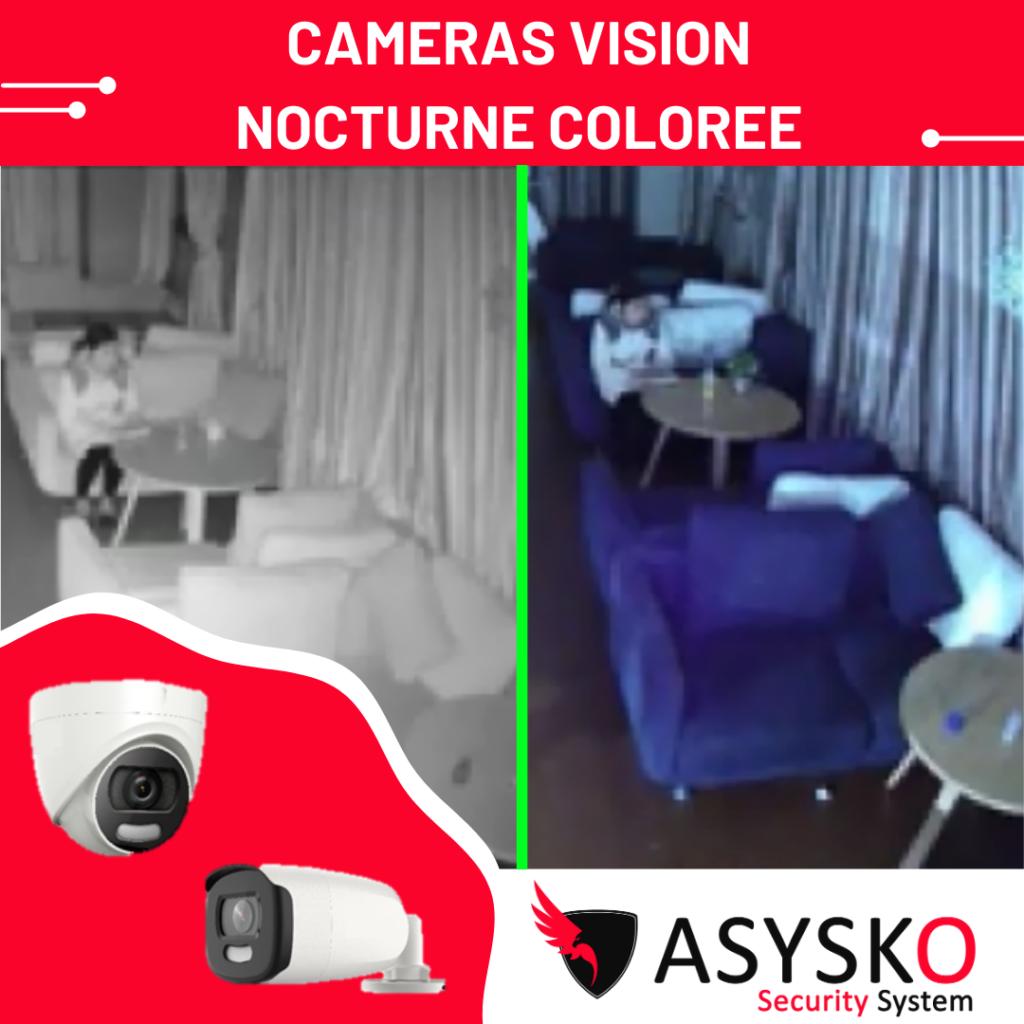 Caméras vision nocturne